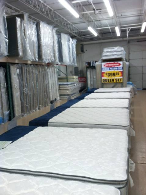 "Compare Prices For Beautyrest Recharge World Class Manorville Plush Pillow Top Mattress, cheapest iseries ""bartel"" pillowtop mattress by serta (cal king)  Queen"